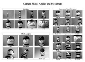 CameraShotsAnglesMovement copy